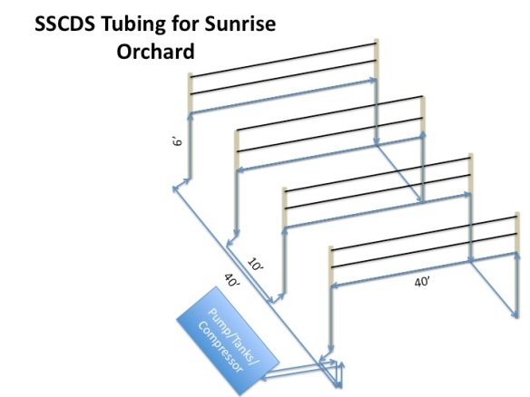 "1"" Poly Tubing for Sunrise Orchard"